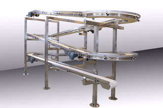 carryline konveyör sistemleri